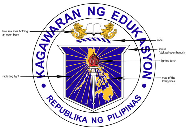 luciano millan national high school website Inauguration of school buildings at angela valdez ramos national high school & luciano millan national high school read more 22 october 2017 ~ 0 comments leadership training for parent leaders of 4ps.